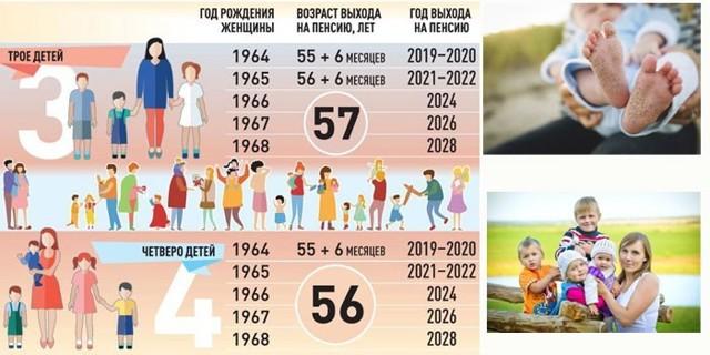 Пенсия многодетным матерям в 2020 году: во сколько лет досрочный выход, 3 и 5 детей