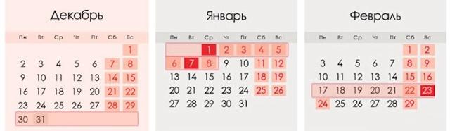 Каникулы для школьников в 2019-2020 учебном году: когда начинаются, расписание по четвертям, триместрам, модулям в школе