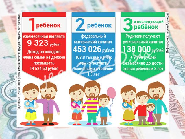 Выплаты и пособия на третьего ребенка в Москве в 2020 году