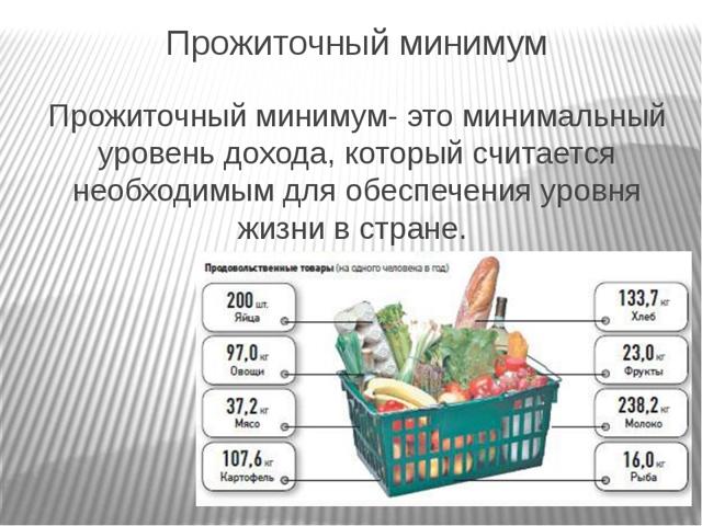 Что входит в прожиточный минимум на сегодняшний день в 2020 году -потребительная корзина, список, сумма, понятие, на ребенка